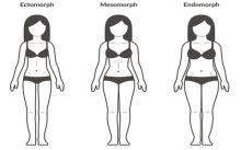 วิธีลดน้ำหนักให้เหมาะกับประเภทรูปร่างของตัวเอง