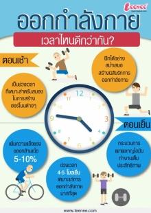ออกกำลังกายเวลาไหนดีกว่ากัน?